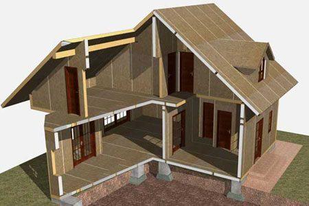 Строительство зданий на основе стеновых SIP панелей в Калуге